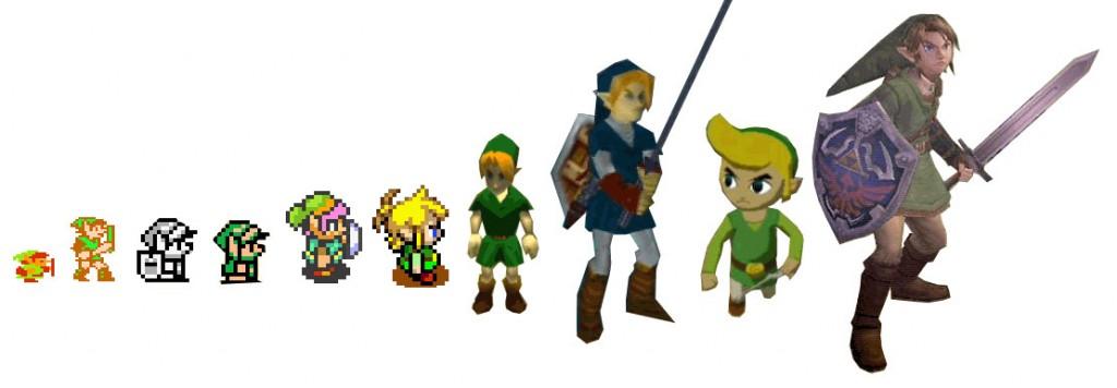 Link-Evolution
